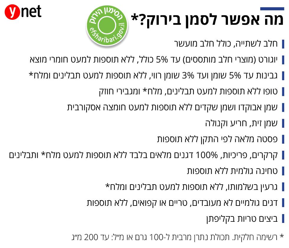 אינפו כלכלה סימון ירוק מוצרי מזון ()