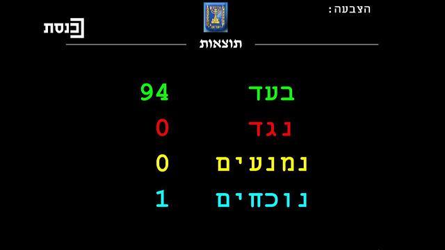 אושרה בקריאה שניה ושלישית הצעת החוק לפיזור הכנסת (צילום: ערוץ הכנסת)