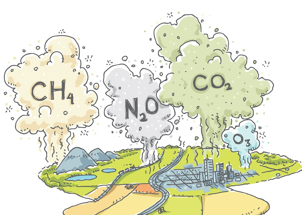 גזי החממה והאוזון (צילום: shutterstock)