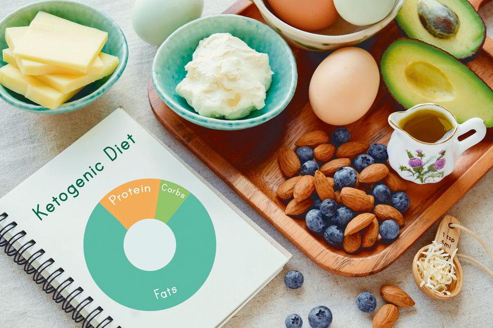 כמות החלבון היומית המומלצת בדיאטה הקטוגנית היא 1־1.2 גרם לכל קילוגרם ממשקל הגוף (צילום: Shutterstock)