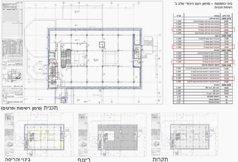 תוכניות האדריכל דניאל מינץ לשיפוץ והרחבת המוזיאון