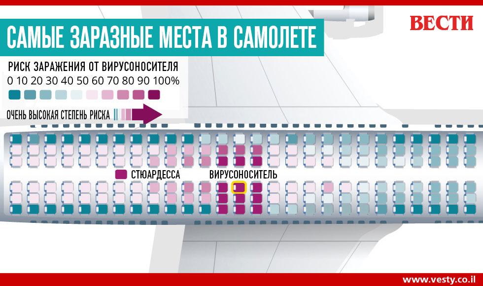 (Вести-Ynet)