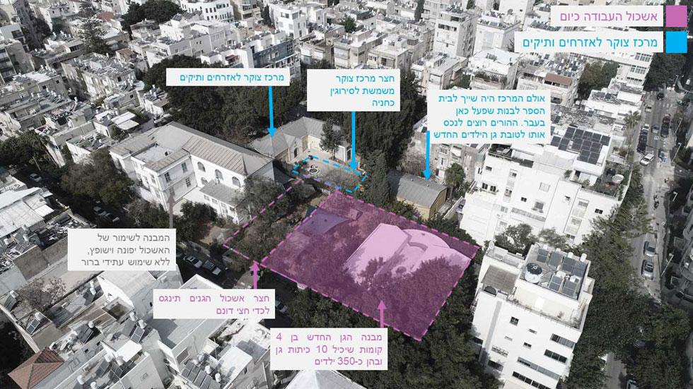 כך זה ייראה לפי תוכנית העירייה. מרכז המבוגרים יישאר על תלו, הילדים יידחסו אחרי תקופה ממושכת של שיפוץ (צילום: Drone Image Bank)
