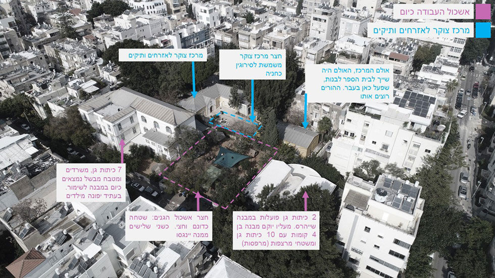 זה המצב היום. ילדים בחצר גדולה, ומאחוריהם מרכז למבוגרים על שטח גדול ודל אוכלוסין (צילום: Drone Image Bank)