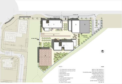 סנונית ראשונה לקראת קרית חינוך, שתכלול גם בי''ס דמוקרטי (תוכנית: רגבים + אדריכלים)