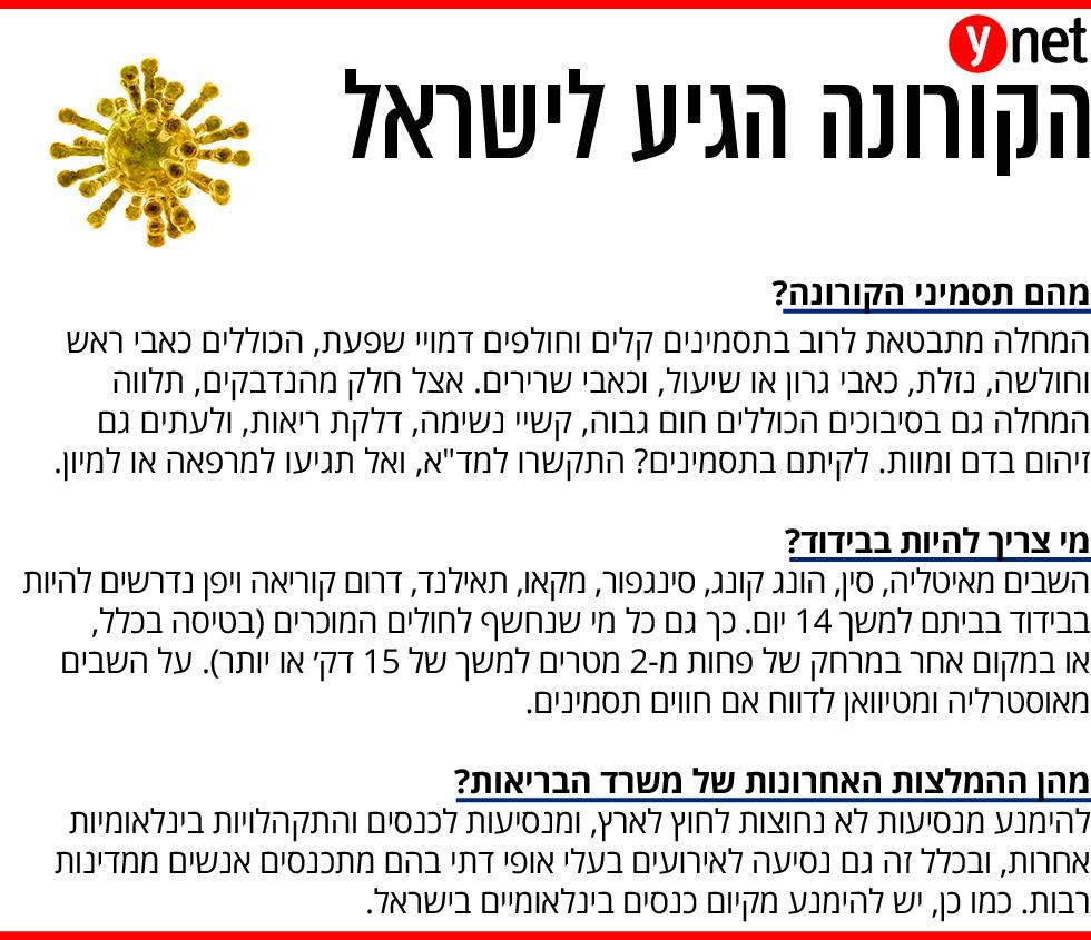 קורונה בישראל ()