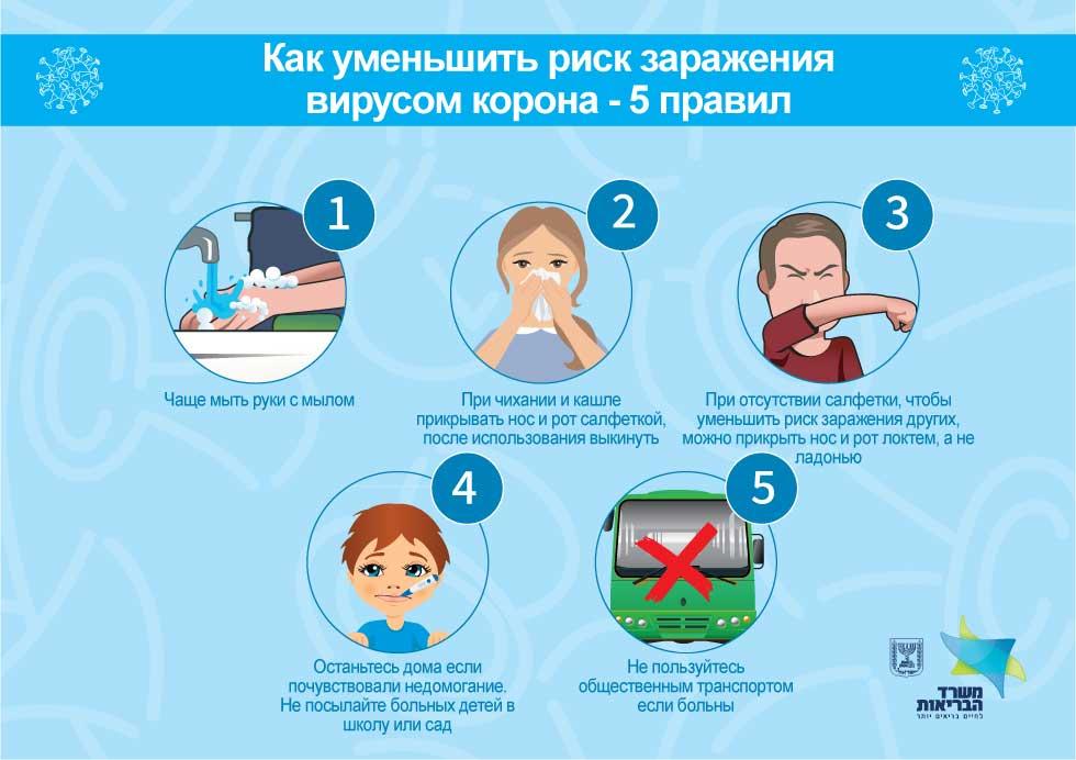 Иллюстрация: министерство здравоохранения