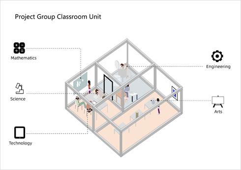 הוקם תוך כדי הכנת הקרקע והתשתיות (דיאגרמה: People's Architecture Office)