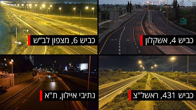 (צילום: נתיבי ישראל, שמוליק דודפור, קובי ריכטר/TPS, אבי רוקח)