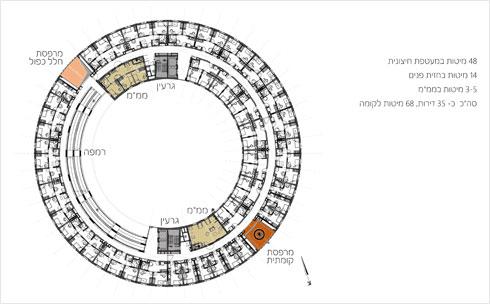 תוכנית אחד הבניינים (תוכנית: פיק אדריכלים בשיתוף רני זיס אדריכלים)