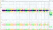 תכנת Chromosome Analysis Suite, חברת ThermoFisher Scientific)