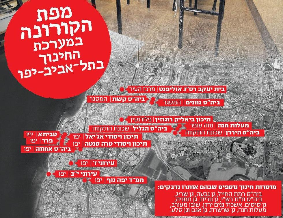 מפת הקורונה במערכת החינוך בתל אביב -יפו ()