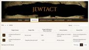 צילום: מתוך מאגר המידע המקוון של פרוייקט JEWTACT