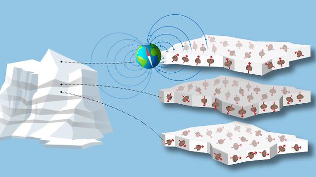 האם אפשר לשחזר את ההיסטוריה המגנטית של כדור-הארץ באמצעות דגימות קרחונים? (איור: מסע הקסם המדעי, מכון ויצמן למדע)