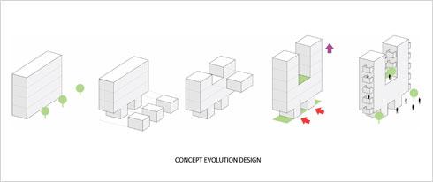 פירוק המסה לשני גושים עם קומת מסד משותפת. בקומה הזו יש 3 דירות, ובכל השאר - 2 (סקיצה: דניאל אזרד)
