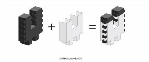 השפה החומרית (סקיצה: דניאל אזרד)