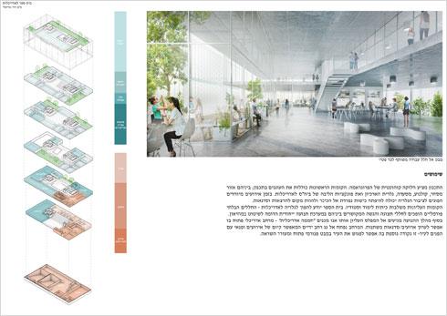 מתוך ההצעה הזוכה. קירות הזכוכית ייבחנו במבחן מיזוג האוויר והאקלים (ציונוב-ויתקון אדריכלים)