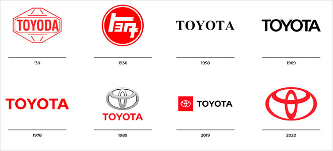 טויוטה מאז  ועד היום (צילום: newsroom.toyota.eu)