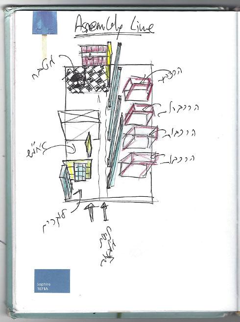 סקיצה של קומת המפעל (סקיצה: אורלי אביטל אדריכלות ועיצוב פנים)