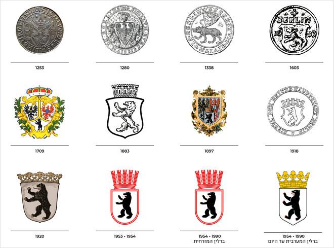 עיר בת מאות שנים עם אבולוציה מסועפת של סמלים. הדב תמיד היה הסמל, ועכשיו עוד יותר