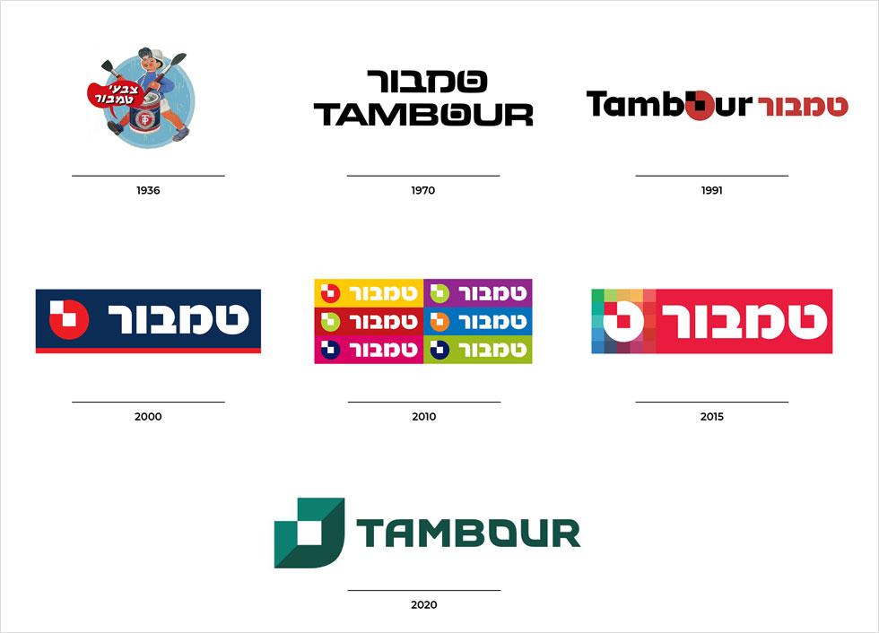 האבולוציה של סמלילי טמבור לאורך השנים