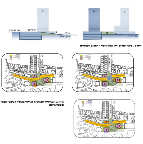מבנה A הוא מבנה הציבור (מטלת היזם), שנדחק אחורה לשדרות בן גוריון. המעבר של הציבור לים מוגדר כ''זיקת הנאה'', והמונח ''כיכר ציבורית'' לא קיים (תוכנית: עיריית תל אביב, מתוך moin.gov.il)