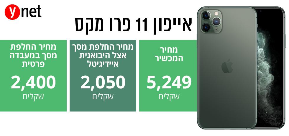 החלפת מסך באייפון 11 פרו מקס