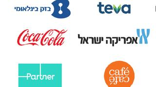 Some of the companies set to make the UN 'blacklist'