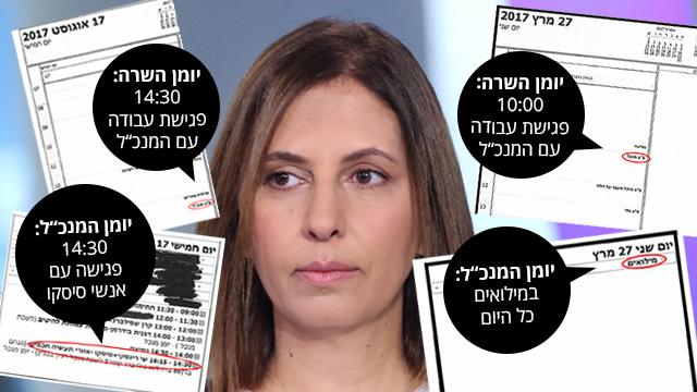 צריך לבדוק שהזיהום בחופים בישראל איננו פעולת טרור של איראן חזבאללה או אחרים  By9Js9RPw_0_0_640_360_0_medium