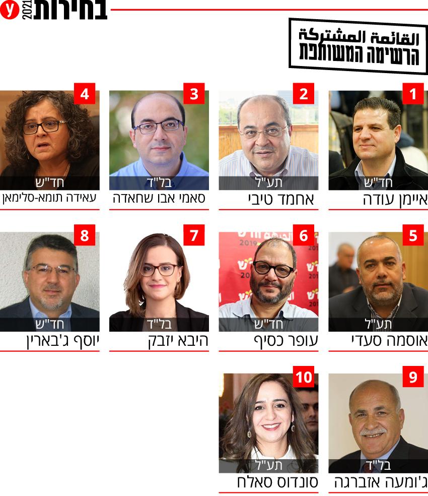 בחירות 2021 רשימה רשימות מפלגת הרשימה הערבית המשותפת מפלגה מועמדים