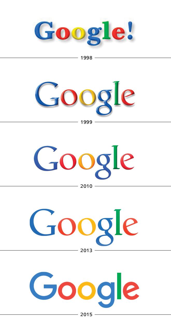 אבולוציית העיצוב של הלוגו של גוגל במרוצת השנים האחרונות