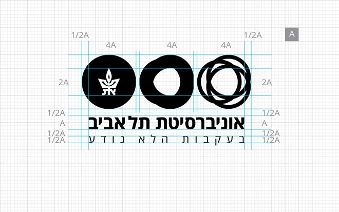 הלוגו, ושטחיו הסטרילים, מתוך ספר המותג / עיצוב וקריאייטיב: אורי נווה, טל ברקוביץ', אסטרטגיה: עטרה בילר
