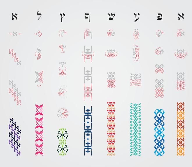 פיתוח פטרן טיפוגרפי שנובע מאותיות עבריות, לאחר דרישה להוסיף עברית רכה לתוך התדמית' 2014 / ינק יונטף, OPEN