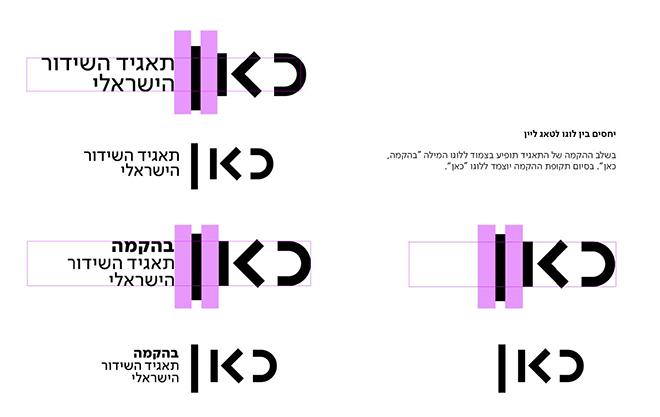 מתוך ספר המותג - מערכת היחסים בין הלוגו לטאג ליין / עיצוב: פירמה, יח