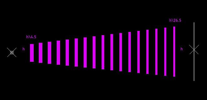 מתוך ספר המותג - האלסטיות של קו ההפרדה, עוביו ואורכיו השונים / עיצוב: פירמה