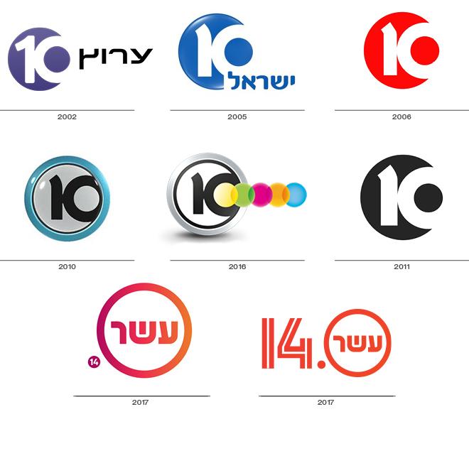 האבולוציה של ערוץ 10