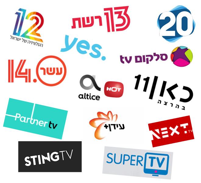 מפת הטלויזיה הישראלית נכון לסוף 2017