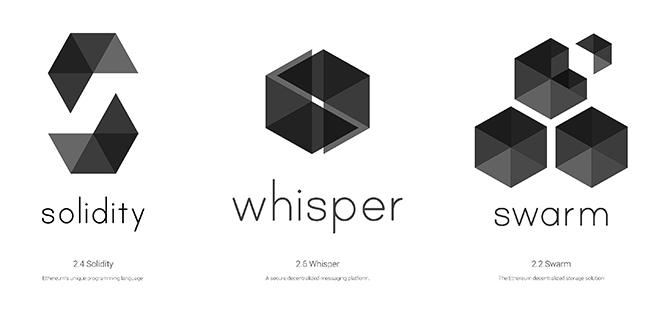 תתי לוגואים של שירותים שונים תחת מותג העל: את׳ריום - נשענים כולם על צורות גיאומטריות וחללים הנדסיים הלקוחים מן הלוגו הראשי / מתוך ספר המותג