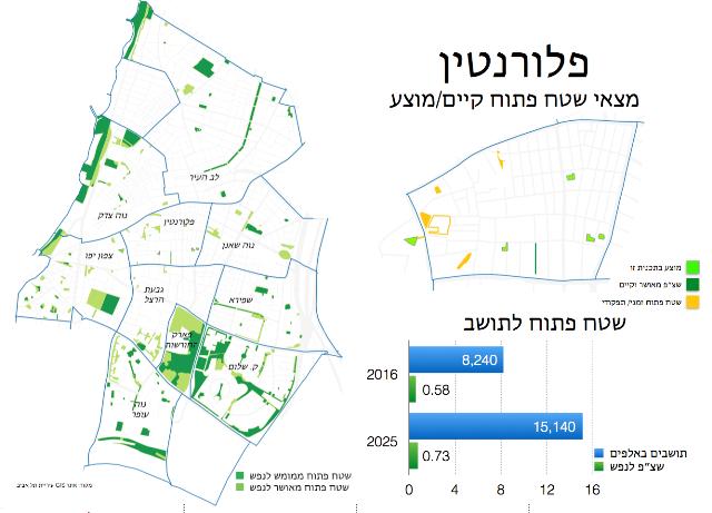 אחת מהמפות והנתונים שהציג לבדינגר במפגש. חצי מטר פתוח לתושב