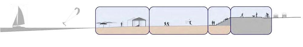 השיפוץ גוזל כשמונה מטרים מקו החול בחוף. כעת ייתכן שהפגיעה תצומצם (באדיבות עיריית תל אביב-יפו, חברת אתרים ומשרד מייזליץ כסיף אדריכלים)
