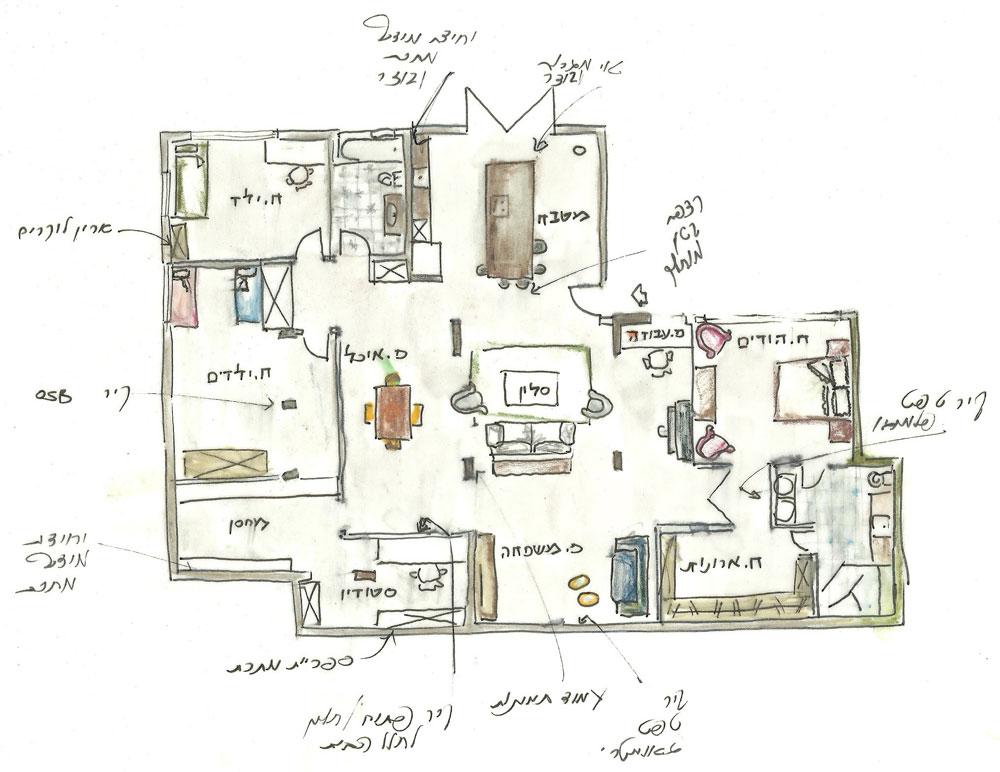 מה עושים עם בית שרק חלקו הקדמי נהנה מחלונות? ממקמים שם את המטבח, חדר השינה של ההורים (מימין), שני חדרי ילדים (משמאל), פינת עבודה קטנה וחדר רחצה. בחלק הפנימי יותר מוקמו מחסן, חדר העבודה של הירשפלד, פינת טלוויזיה משפחתית, חדר ארונות וחדר הרחצה של ההורים.  במרכז הבית, בחלל גדול שקיבל אופי של לופט, מוקמו הסלון ופינת האוכל (תכנית: גלית הירשפלד)