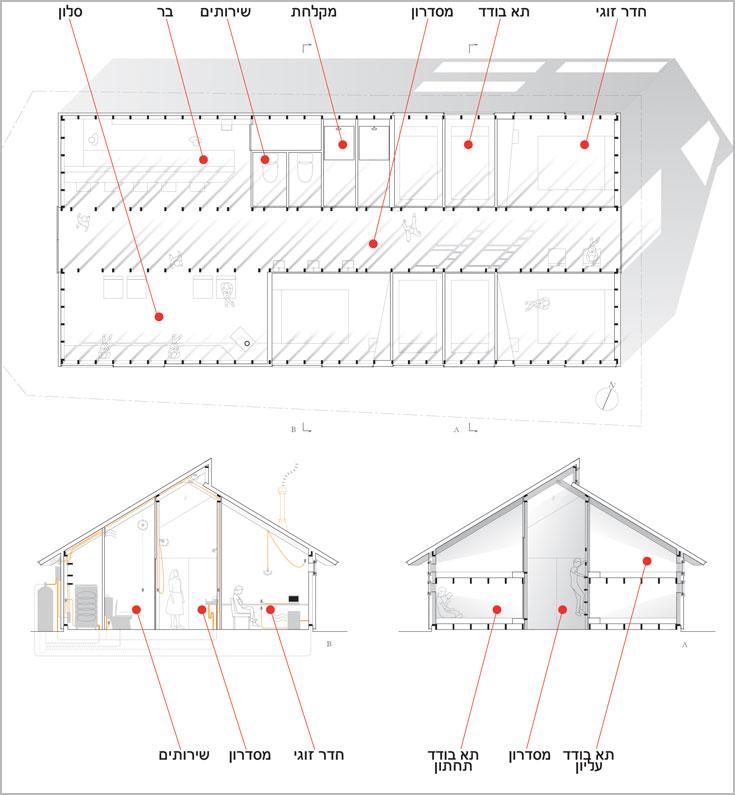 (תכנון: Alphaville Architects)