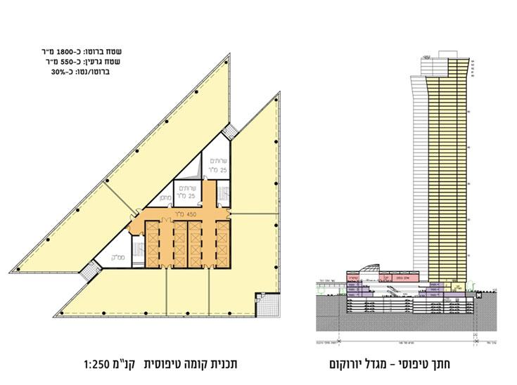 הדמיות באדיבות א.ניב, א.שוורץ אדריכלים