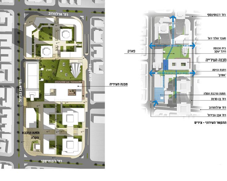 הדמיות נוספות של ההצעה של לזר ומן-שנער (הדמיה: דני לזר אדריכלים, אמיר מן עמי שנער אדריכלים ומתכנני ערים)