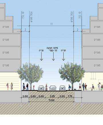 חתך רחוב בשכונה, לפי התוכניות (באדיבות ברוידא מעוז אדריכלות נוף)
