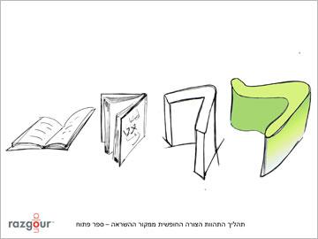 תהליך העיצוב של רזגור (סקיצה: אלון רזגור)