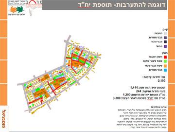 מי ירים את הכפפה? מתוך ההצעה של ''מרחב'' והמשרד להגנת הסביבה (באדיבות מרחב התנועה לעירוניות בישראל והמשרד להגנת הסביבה )