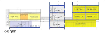 חתך של שני הבניינים (תוכנית: שושני אדריכלים)
