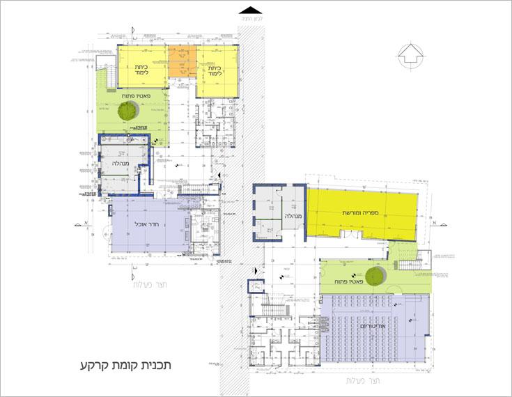 תוכנית קומות הקרקע של שני הבניינים, העתידי (מימין) והקיים. השטח הכללי של בית הספר הוא שישה דונם (תוכנית: שושני אדריכלים)