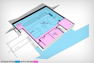 חלק מהבניין ישמש את התלמידים בלבד, וחלק אחר ייפתח לקהל הרחב (תכנון: חן אדריכלים)